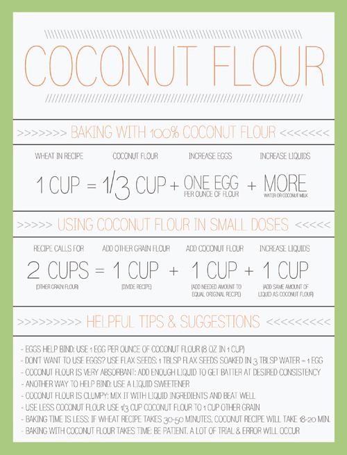 Coconut flour conversion/substitute chart